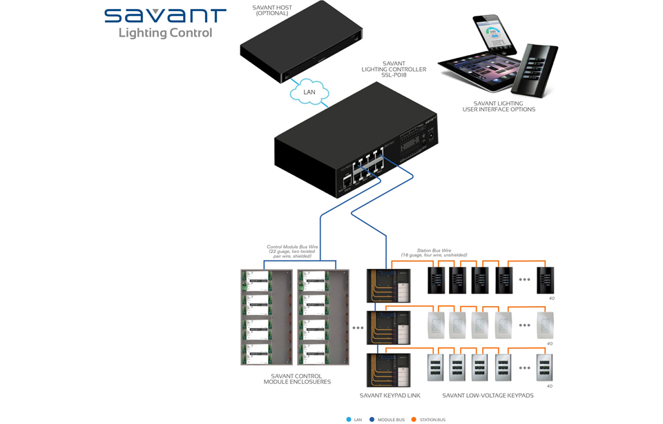 savant architectures rh kotech eg com Home Theater System Connection Diagrams Home Theater Systems Wiring Diagrams