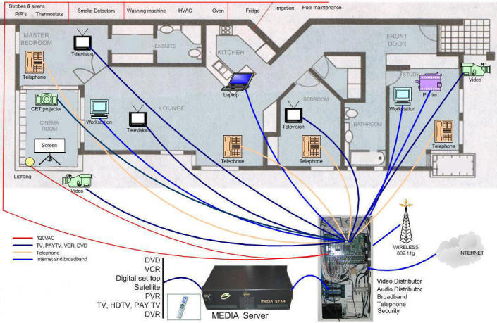 structured_wiring_diagram crestron wiring diagram crestron thermostat wiring diagram \u2022 free whole house audio system wiring diagram at fashall.co